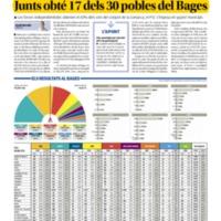 15022021_Pàg.22_Resultats 14F_POLÍTICA.pdf